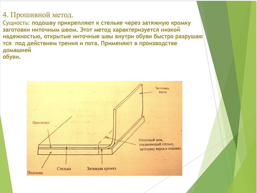 Презентация берцев № 12