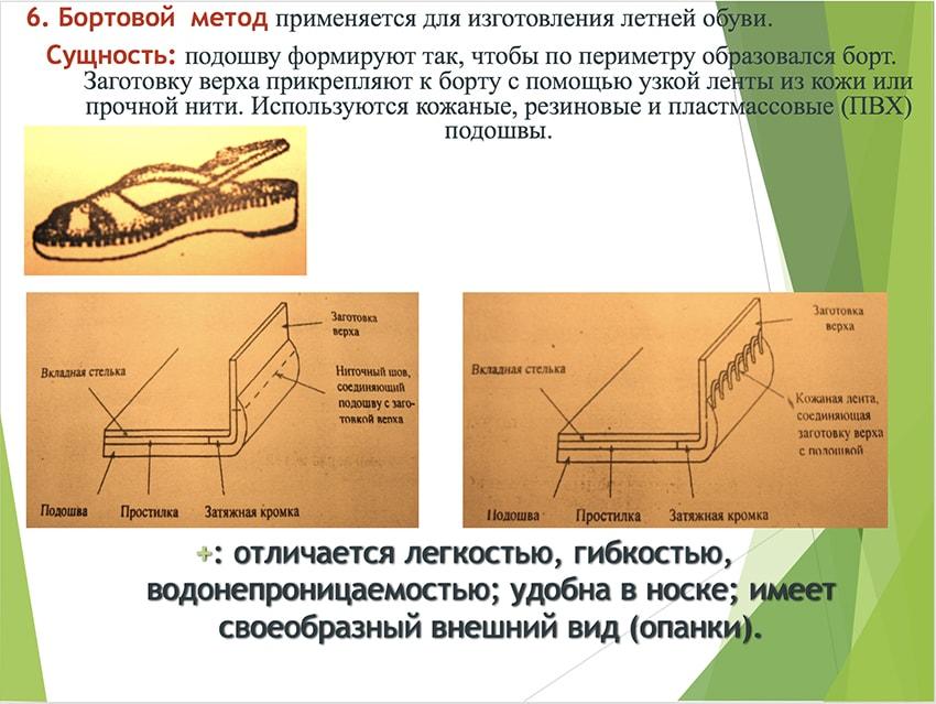 Презентация берцев № 13