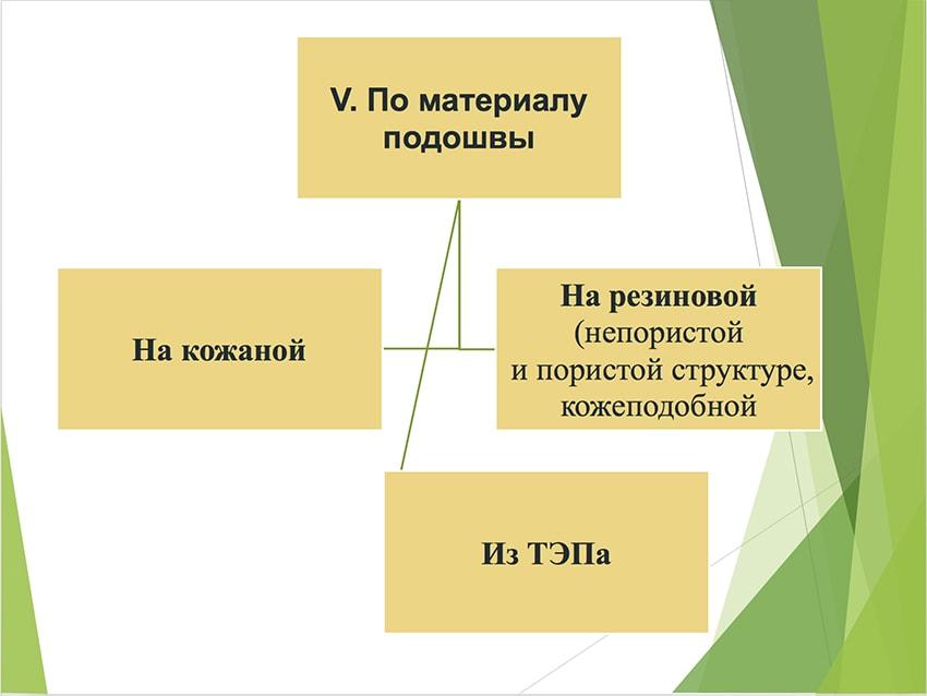 Презентация берцев № 19
