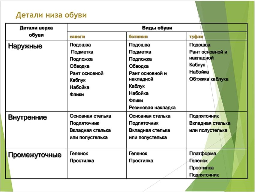 Презентация берцев № 5